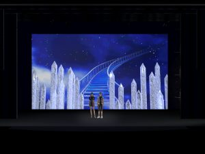 Scenic Projections and their Ideal Environment