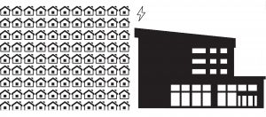 Graphic showing ninety-nine houses placed next to a performing arts center.
